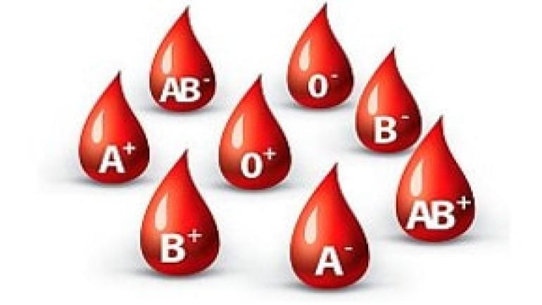 Kan Grubu Kartı Nereden Alınır? Sağlık Ocağı Verir mi? (En Güncel)