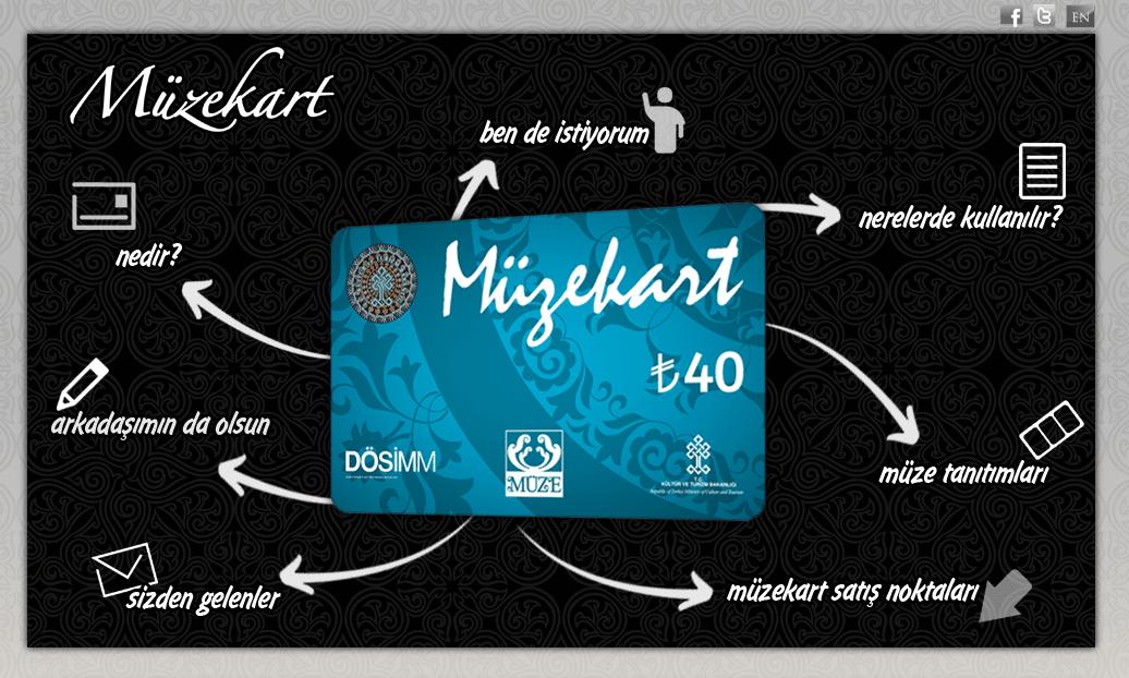 müze kart